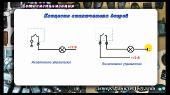 Автосигнализация: Устройство, принцип работы и установка. Видеокурс (2016)