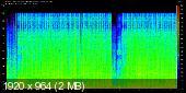 VA - Супер зарубежные хиты 90-х (2018) MP3